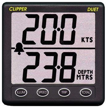 Clipper Duet