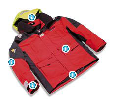MPX Gore-Tex Offshore Jacket (for Women)